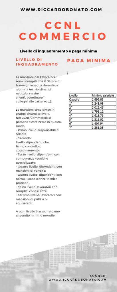 Partita IVA 3 410x1024 - Studio Legale